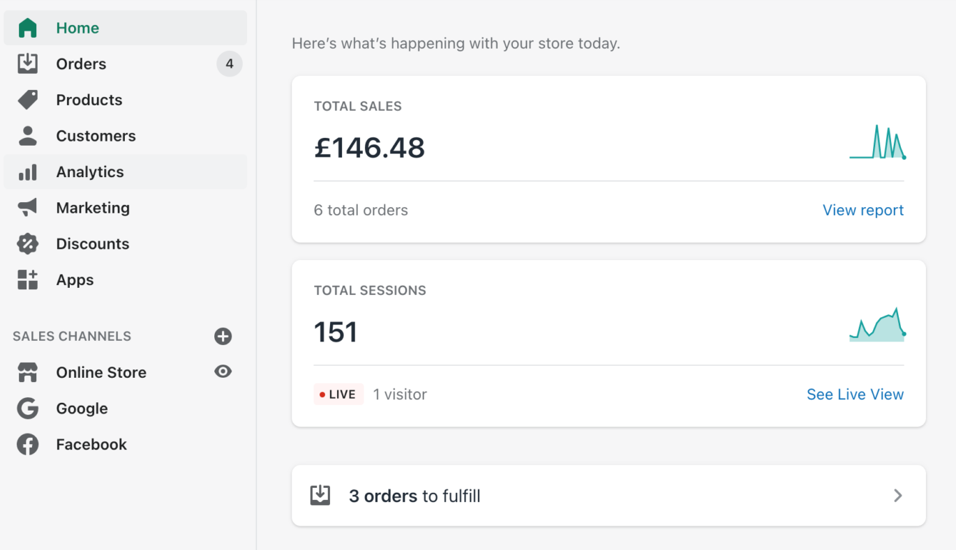 A screen shot of the reporting page on the Shopify site, showing the total number of sales and sessions in the form of line graphs.